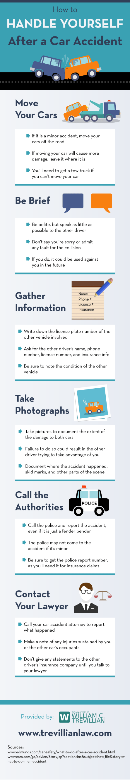 How to Handle Yourself After a Car Accident [INFOGRAPHIC]